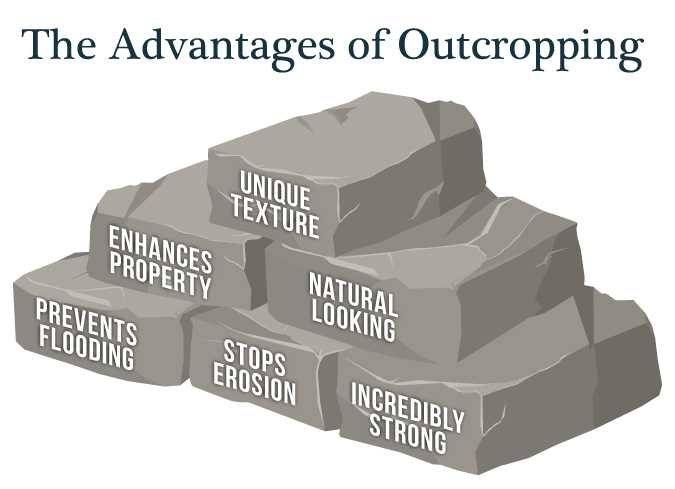 outcropping guide